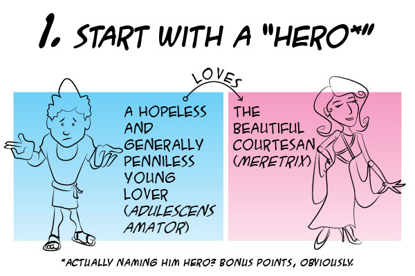 Start with a Hero. Young lover and the beautiful courtesan